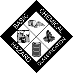 Basic Chemical Hazard Classification